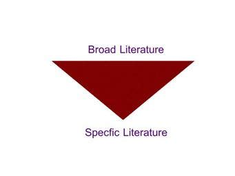 The Literature Review - Communication Studies - Research